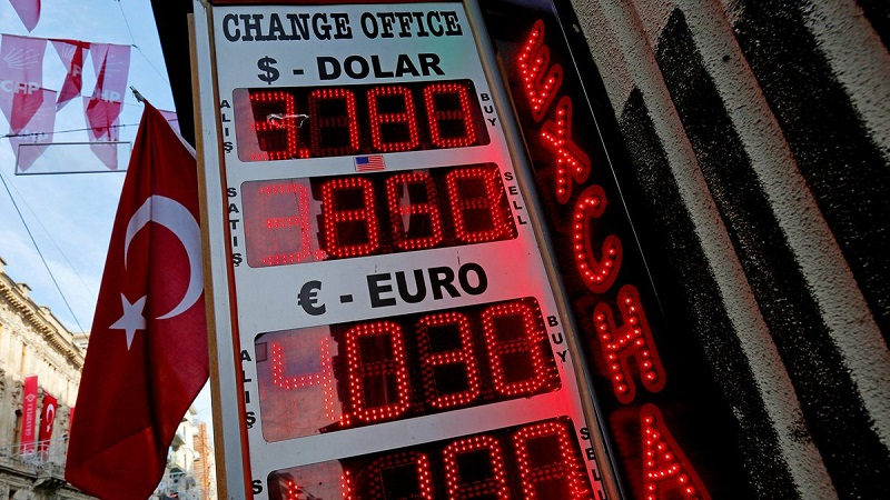 валюта в Турции для туристов