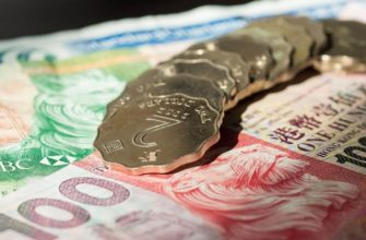 HKD валюта какой страны