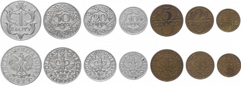 название польской валюты