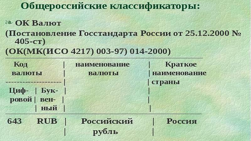 классификатор валют мира с цифровыми кодами